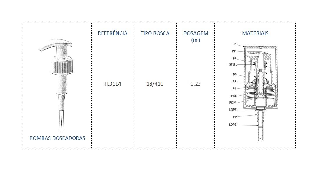 Bomba Doseadora FL3114 18/410