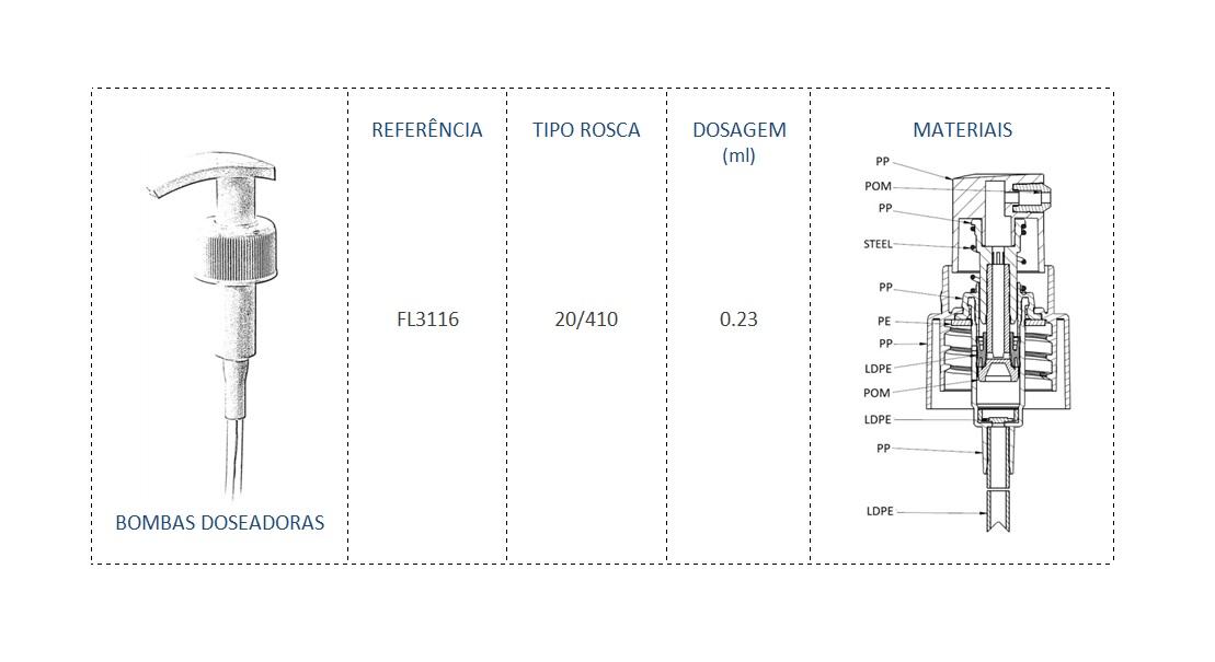 Bomba Doseadora FL3116 20/410
