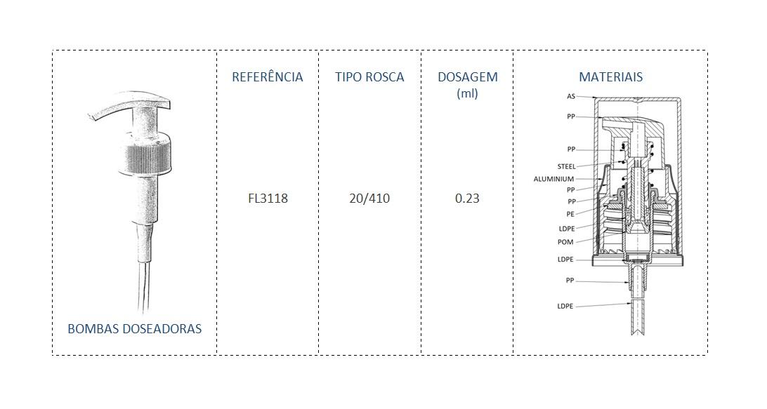 Bomba Doseadora FL3118 20/410
