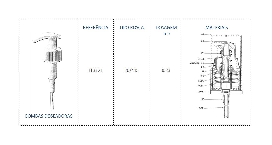 Bomba Doseadora FL3121 20/415