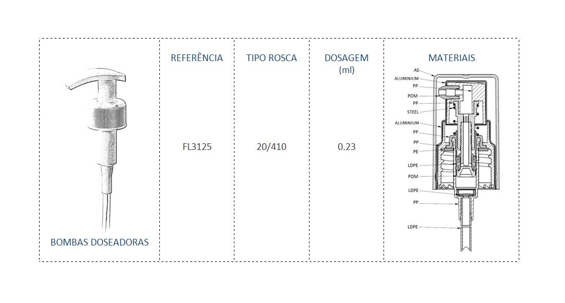 Bomba Doseadora FL3125 20/410