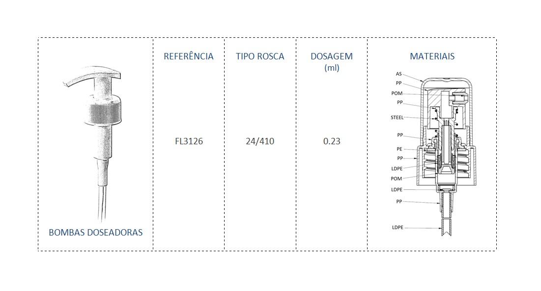 Bomba Doseadora FL3126 24/410
