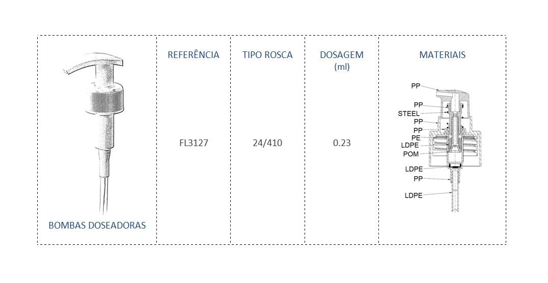 Bomba Doseadora FL3127 24/410