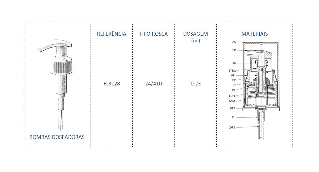 Bomba Doseadora FL3128 24/410