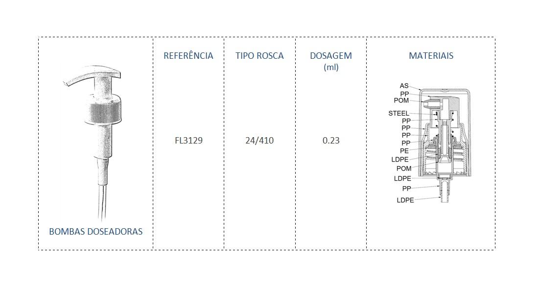 Bomba Doseadora FL3129 24/410