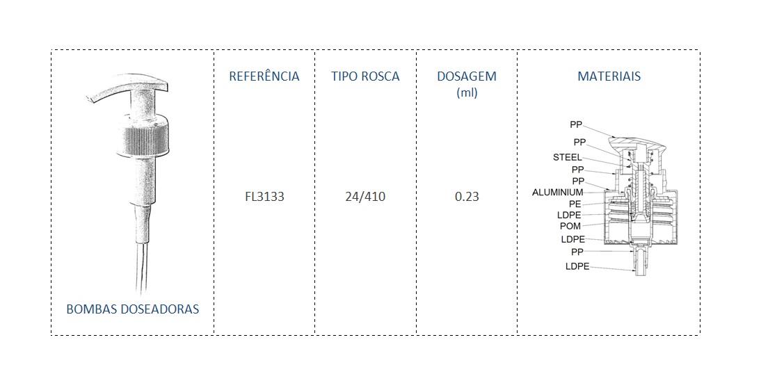 Bomba Doseadora FL3133 24/410
