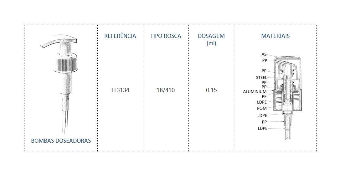 Bomba Doseadora FL3134 18/410