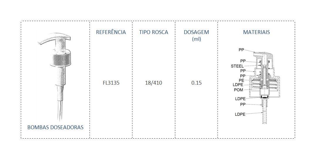 Bomba Doseadora FL3135 18/410