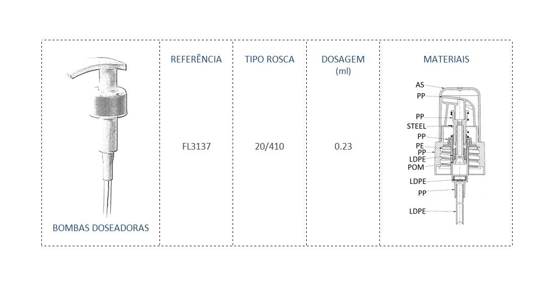 Bomba Doseadora FL3137 20/410
