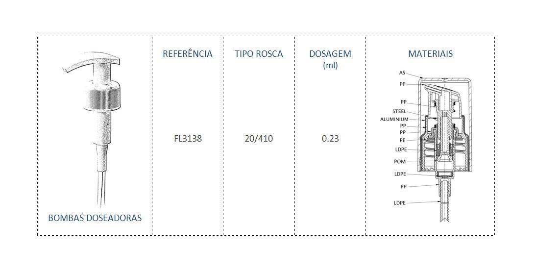 Bomba Doseadora FL3138 20/410