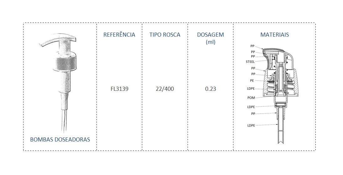 Bomba Doseadora FL3139 22/400