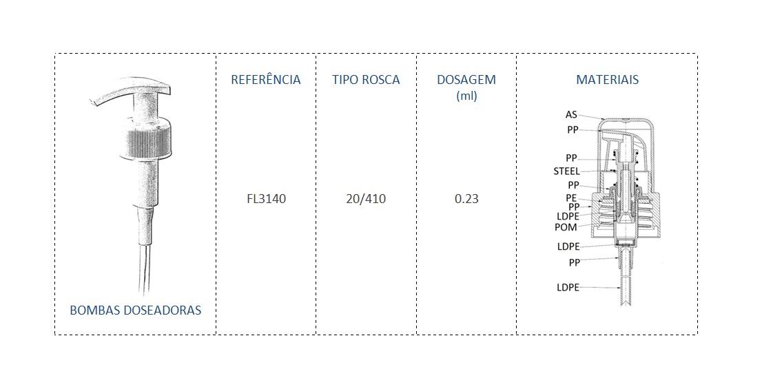 Bomba Doseadora FL3140 20/410