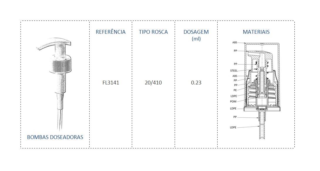 Bomba Doseadora FL3141 20/410