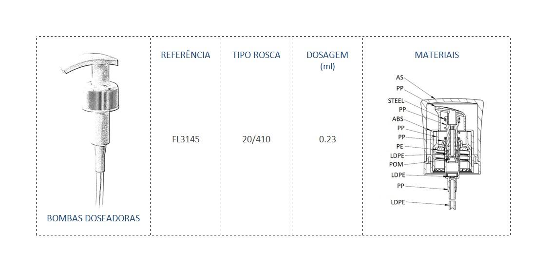 Bomba Doseadora FL3145 20/410