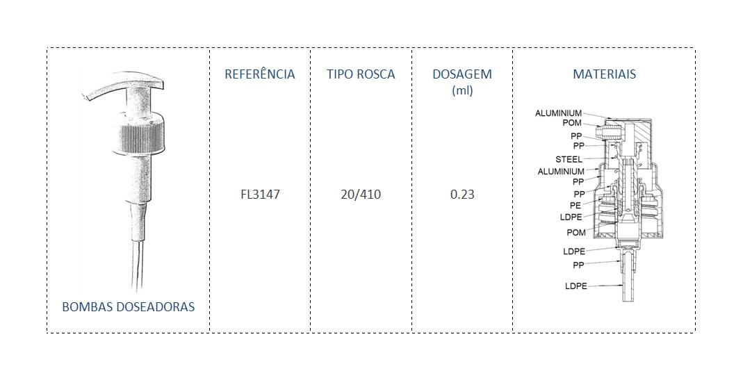Bomba Doseadora FL3147 20/410