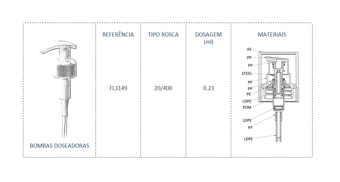 Bomba Doseadora FL3149 20/400