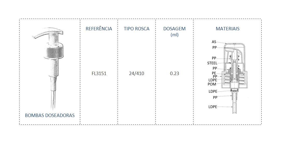 Bomba Doseadora FL3151 24/410