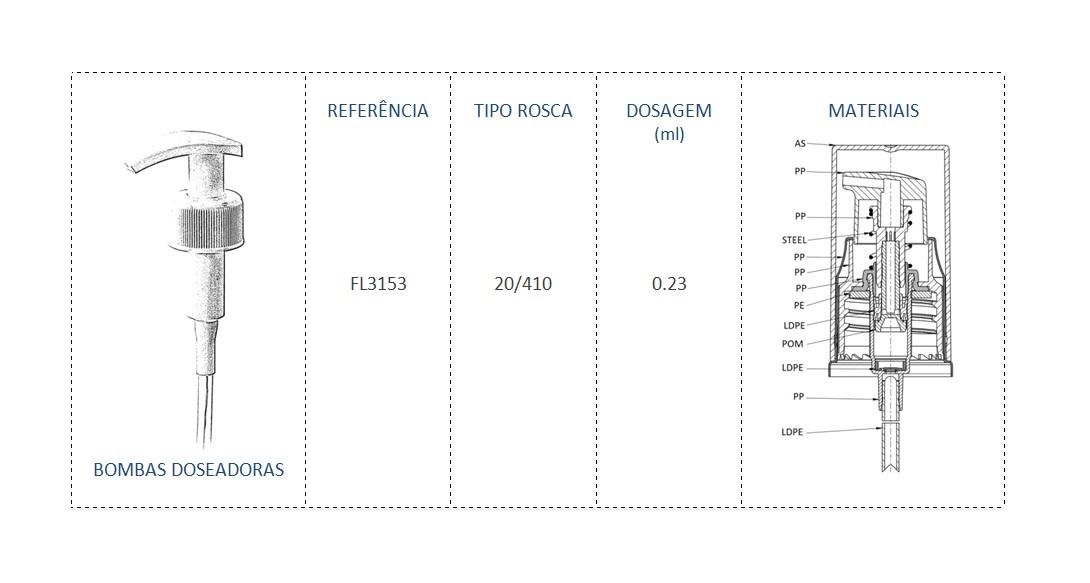 Bomba Doseadora FL3153 20/410