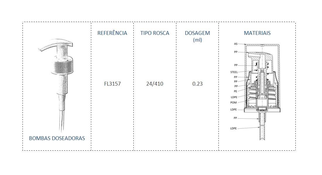 Bomba Doseadora FL3157 24/410