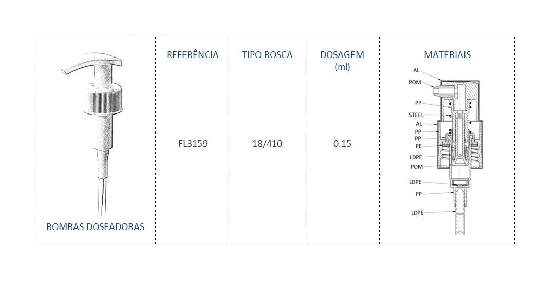 Bomba Doseadora FL3159 18/410