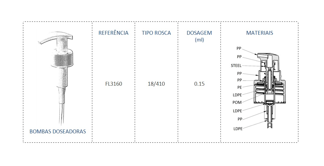 Bomba Doseadora FL3160 18/410