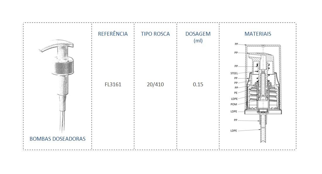 Bomba Doseadora FL3161 20/410