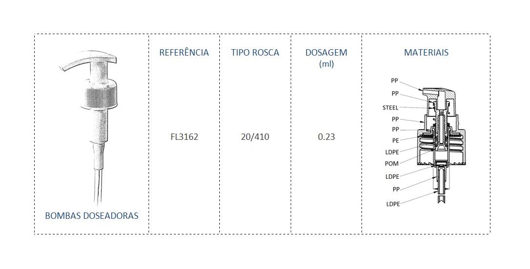 Bomba Doseadora FL3162 20/410