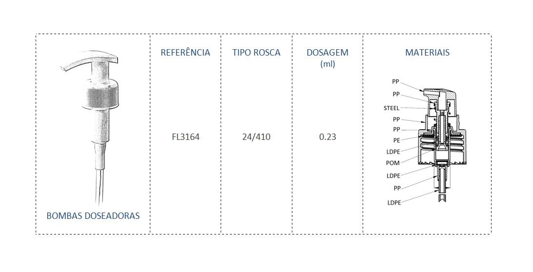 Bomba Doseadora FL3164 24/410