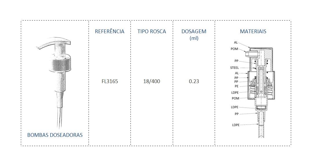 Bomba Doseadora FL3165 18/400