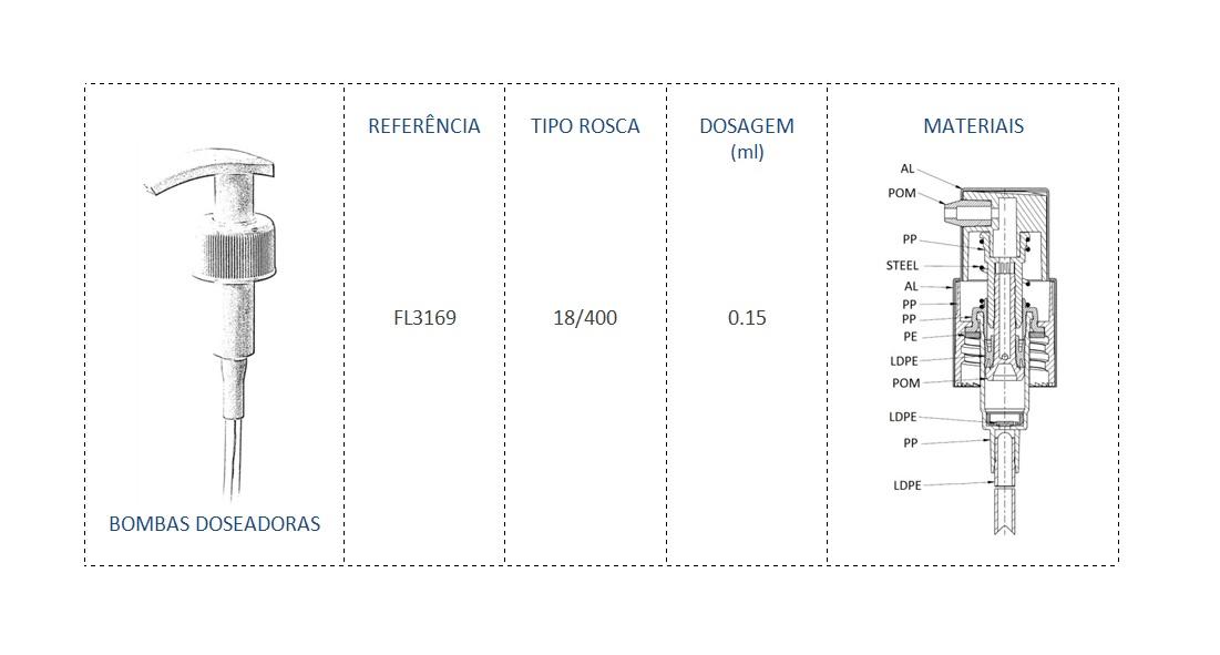Bomba Doseadora FL3169 18/400