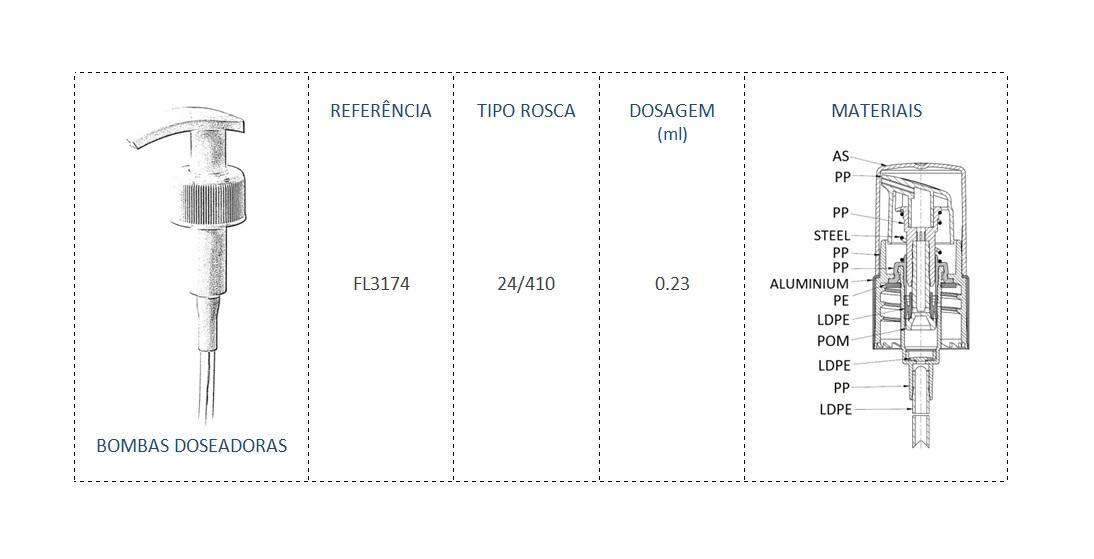 Bomba Doseadora FL3174 24/410
