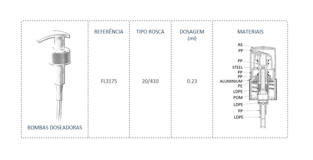 Bomba Doseadora FL3175 20/410