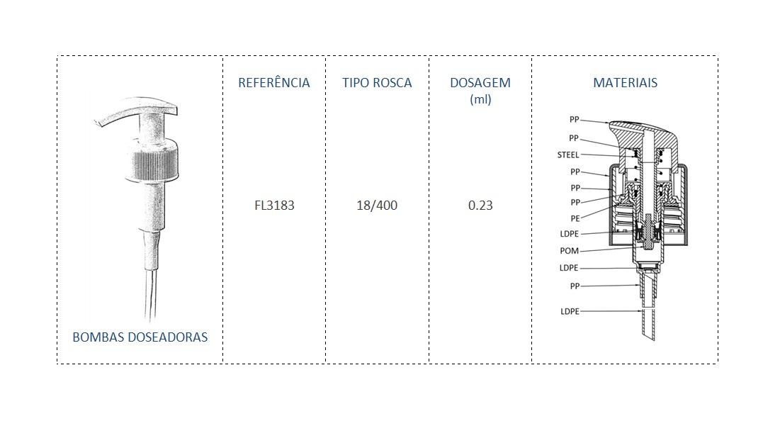 Bomba Doseadora FL3183 18/400