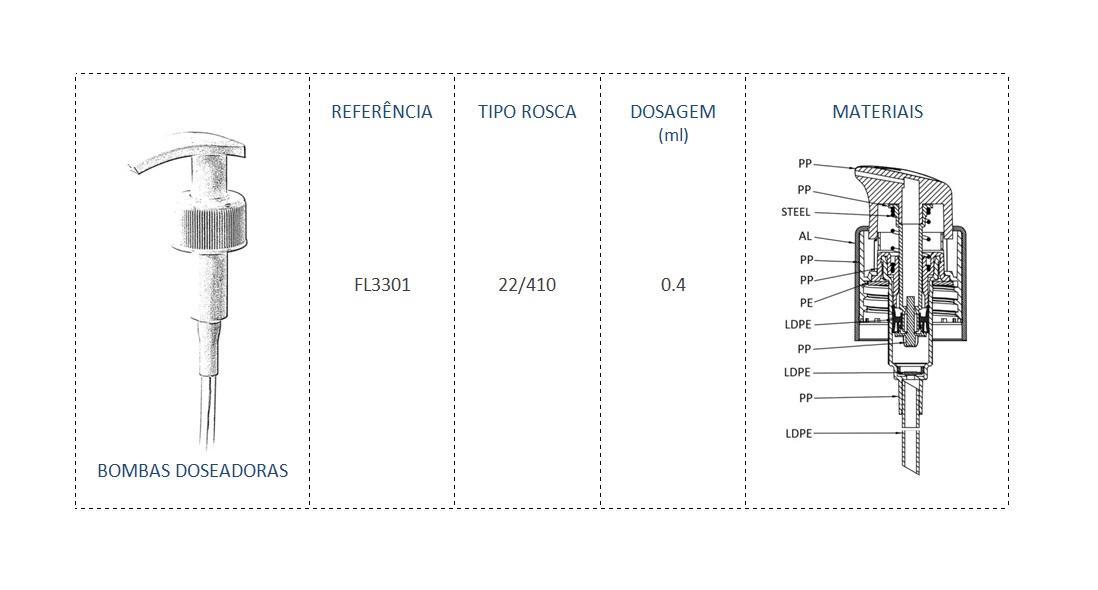 Bomba Doseadora FL3301 22/410