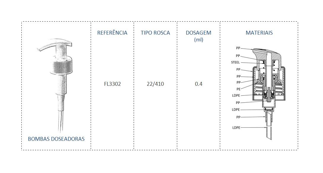 Bomba Doseadora FL3302 22/410