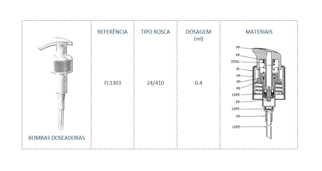Bomba Doseadora FL3303 24/410