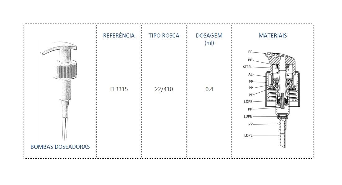 Bomba Doseadora FL3315 22/410