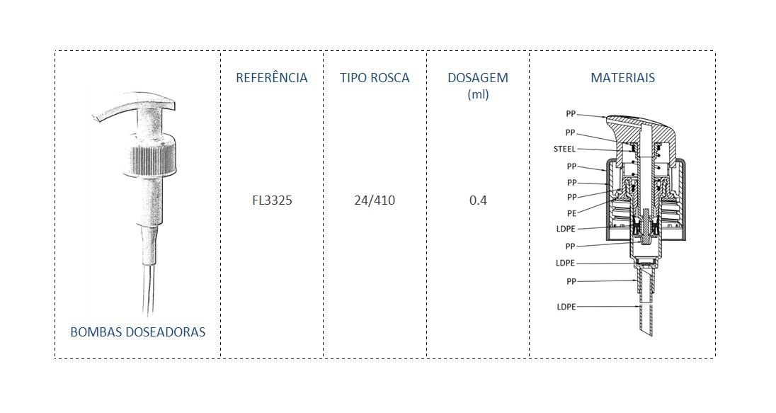 Bomba Doseadora FL3325 24/410