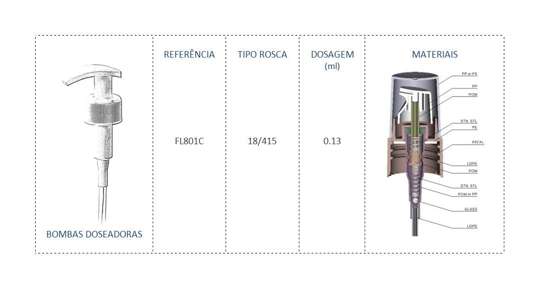 Bomba Doseadora FL801C 18/415