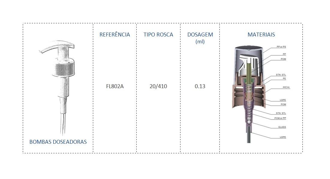 Bomba Doseadora FL802A 20/410