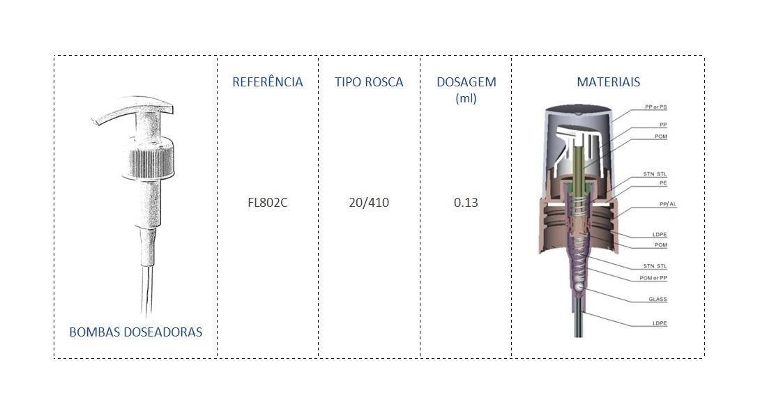 Bomba Doseadora FL802C 20/410
