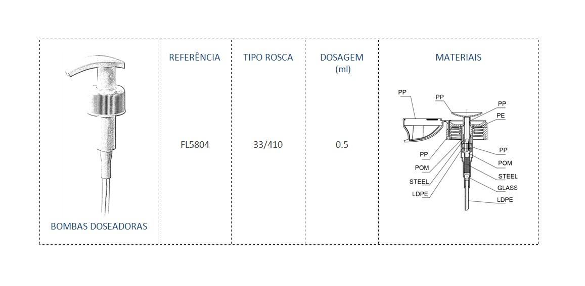 Bomba Doseadora FL5804 33/410