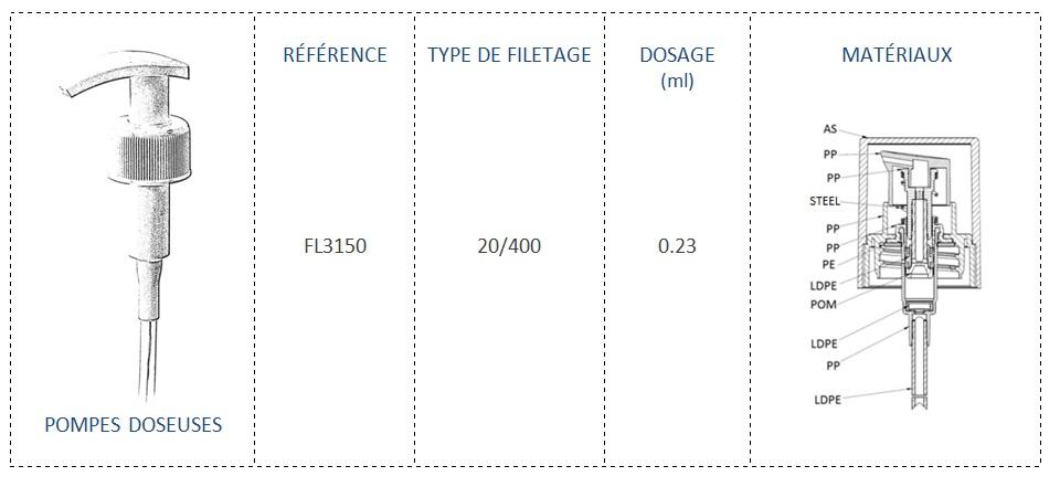 Pompe Doseuse FL3150 20/400