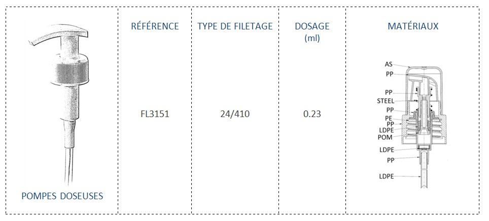 Pompe Doseuse FL3151 24/410