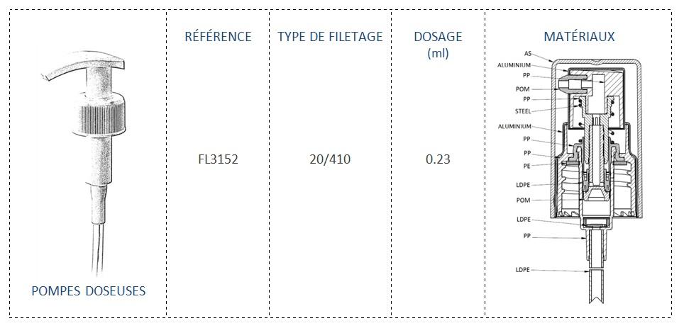 Pompe Doseuse FL3152 20-410