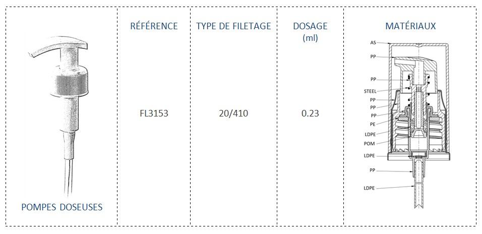 Pompe Doseuse FL3153 20/410