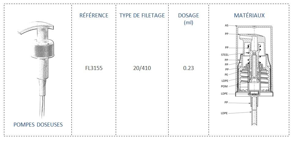Pompe Doseuse FL3155 20/410