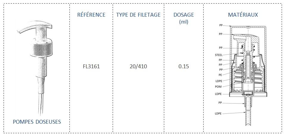 Pompe Doseuse FL3161 20/410