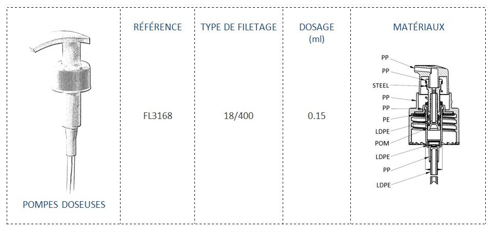 Pompe Doseuse FL3168 18/400