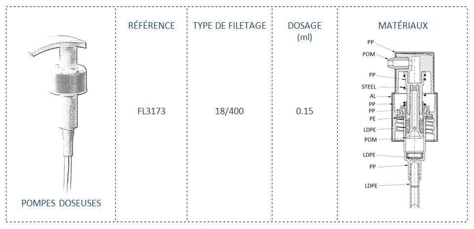 Pompe Doseuse FL3173 18/400